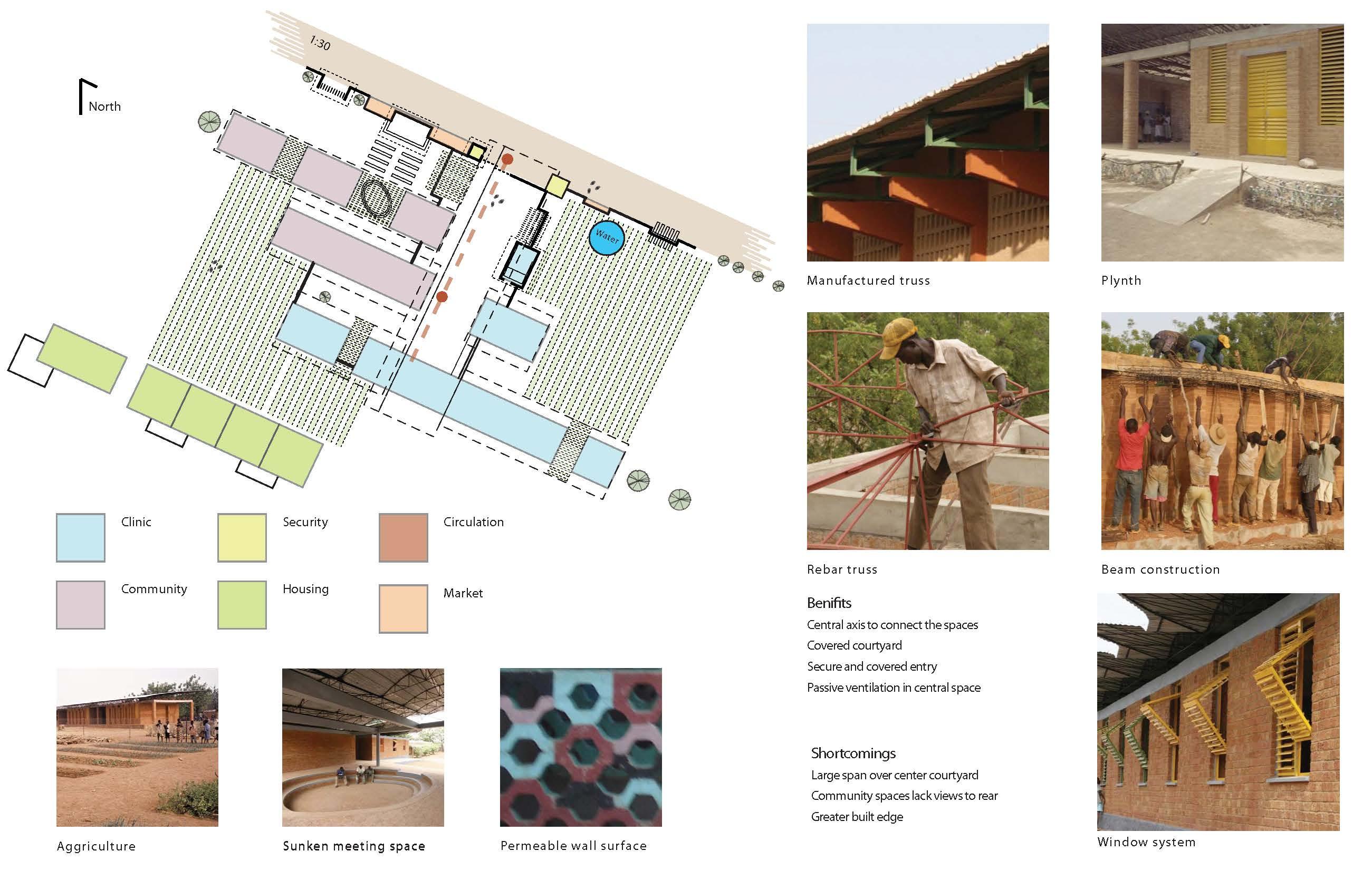 Site plan options - 2008